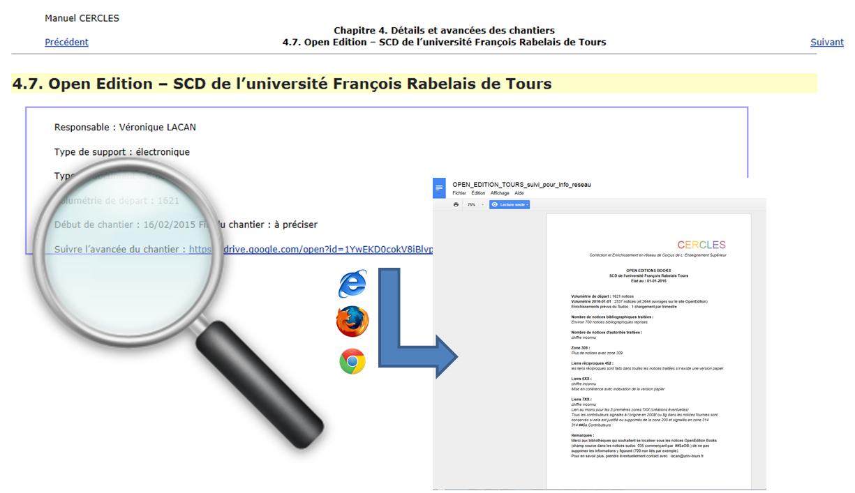 cercles_info_reseau