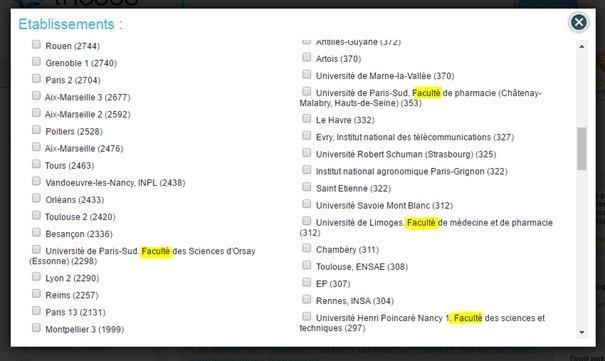 Chantier Qualité des données de thèses : bilan 2017