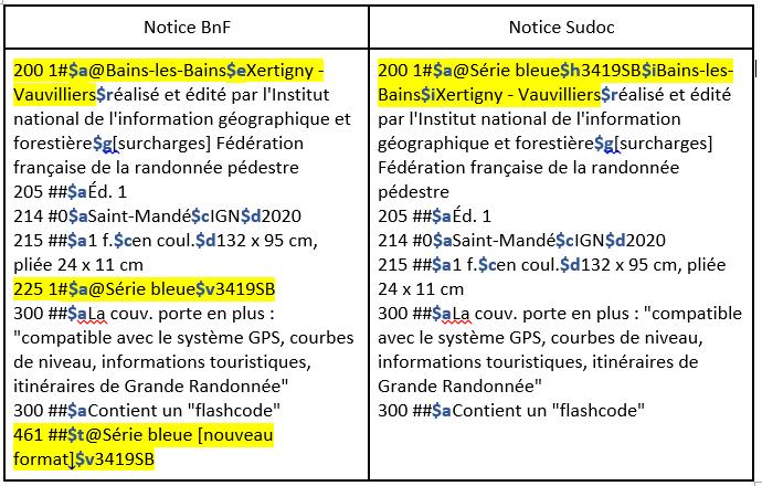 Tableau comparatif notice NBnF et Sudoc