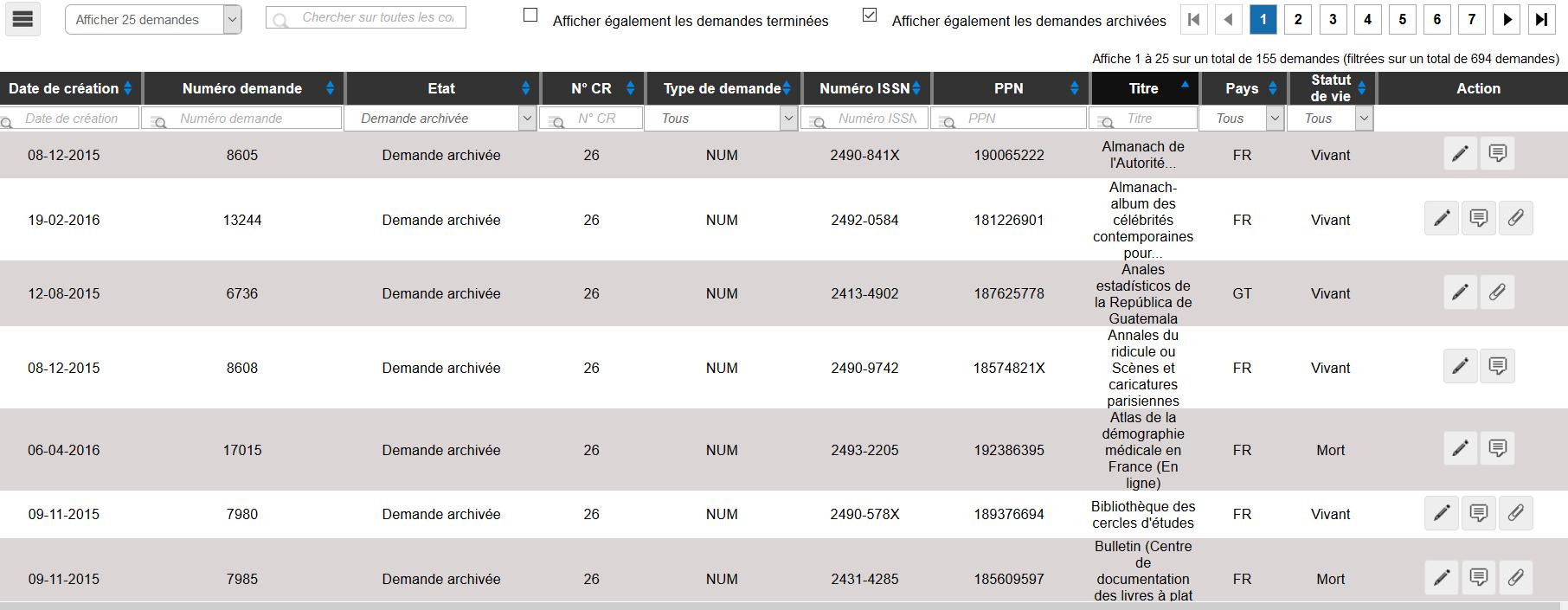 Capture écran de l'affichage des demandes archivées