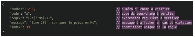 Kalidos_partie_1_exemple_de_règles